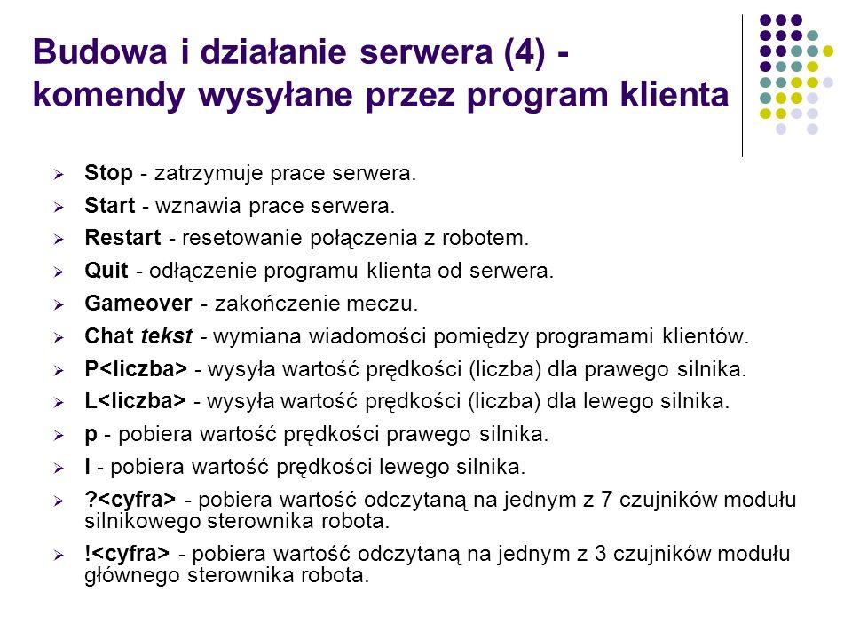 Budowa i działanie serwera (4) - komendy wysyłane przez program klienta Stop - zatrzymuje prace serwera. Start - wznawia prace serwera. Restart - rese