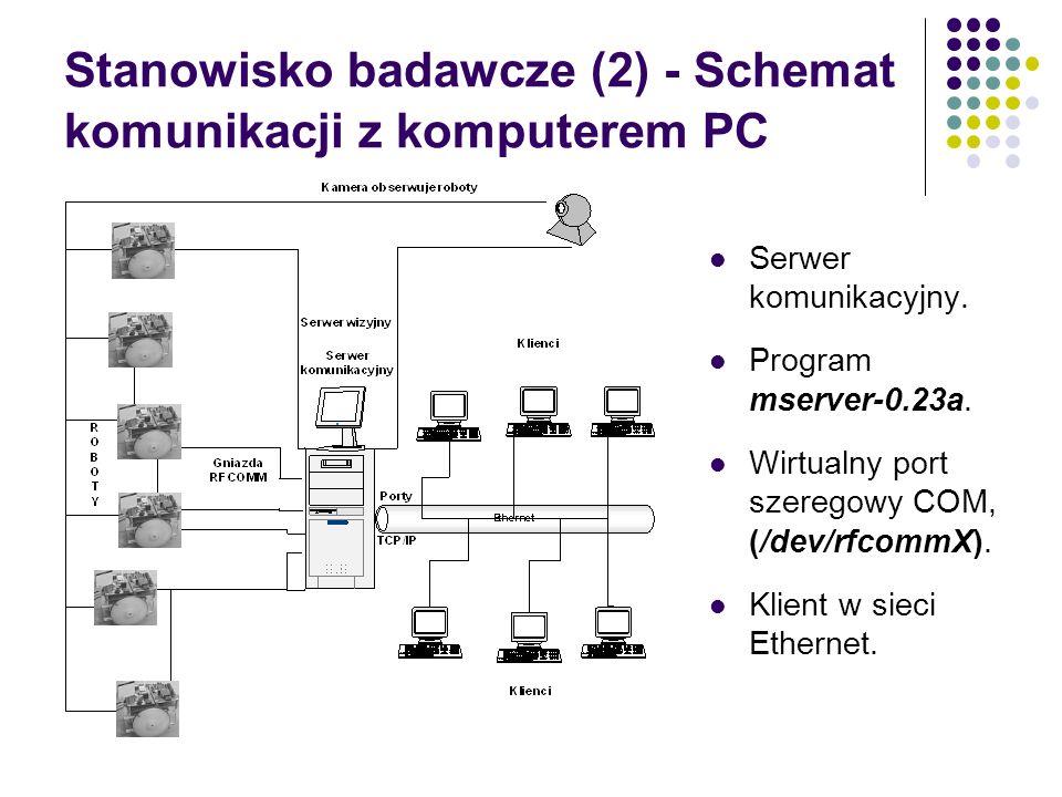 Stanowisko badawcze (2) - Schemat komunikacji z komputerem PC Serwer komunikacyjny. Program mserver-0.23a. Wirtualny port szeregowy COM, (/dev/rfcommX