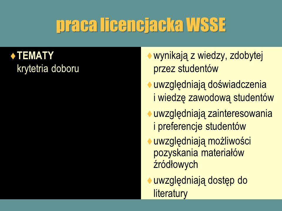 praca licencjacka WSSE TEMATY krytetria doboru wynikają z wiedzy, zdobytej przez studentów uwzględniają doświadczenia i wiedzę zawodową studentów uwzg