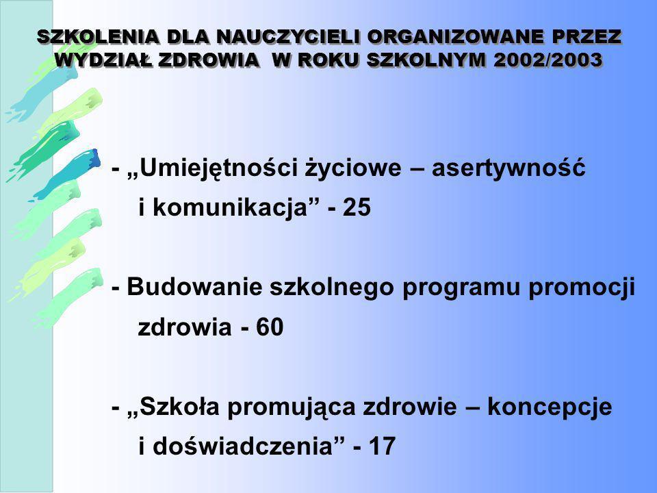 SZKOLENIA DLA NAUCZYCIELI ORGANIZOWANE PRZEZ WYDZIAŁ ZDROWIA W ROKU SZKOLNYM 2002/2003 - Umiejętności życiowe – asertywność i komunikacja - 25 - Budow