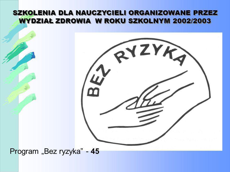 SZKOLENIA DLA NAUCZYCIELI ORGANIZOWANE PRZEZ WYDZIAŁ ZDROWIA W ROKU SZKOLNYM 2002/2003 Program Bez ryzyka - 45