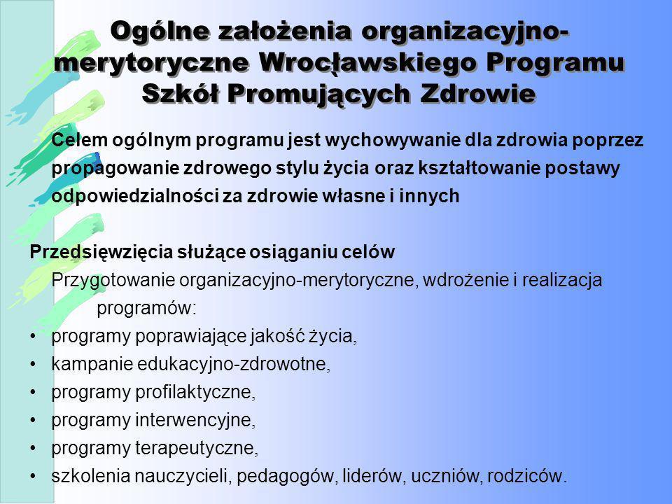 Ogólne założenia organizacyjno- merytoryczne Wrocławskiego Programu Szkół Promujących Zdrowie ` Oczekiwane efekty: podnoszenie poziomu wiedzy o zdrowiu i jego zagrożeniach, wykreowanie postawy promującej zdrowy styl życia i świadomych zachowań prozdrowotnych, poprawa jakości życia we wszystkich okresach rozwoju, czerpanie radości z życia, wzmacnianie zdrowia we wszystkich płaszczyznach: fizycznej, psychicznej społecznej i duchowej, rozpoznawanie i modyfikowanie czynników ryzyka zagrażających zdrowiu, zmniejszenie zachorowań i powikłań chorobowych.