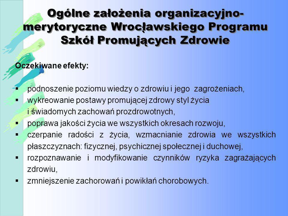 Ogólne założenia organizacyjno- merytoryczne Wrocławskiego Programu Szkół Promujących Zdrowie ` Oczekiwane efekty: podnoszenie poziomu wiedzy o zdrowi