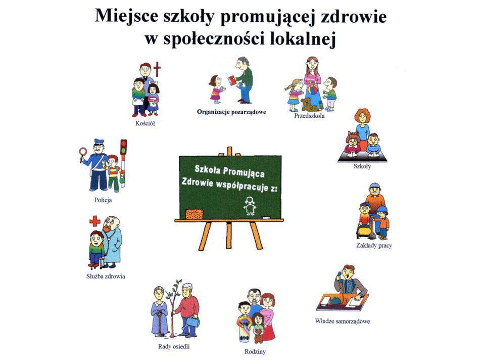 Program wsparcia rodziny - 26 SZKOLENIA DLA NAUCZYCIELI ORGANIZOWANE PRZEZ WYDZIAŁ ZDROWIA W ROKU SZKOLNYM 2002/2003
