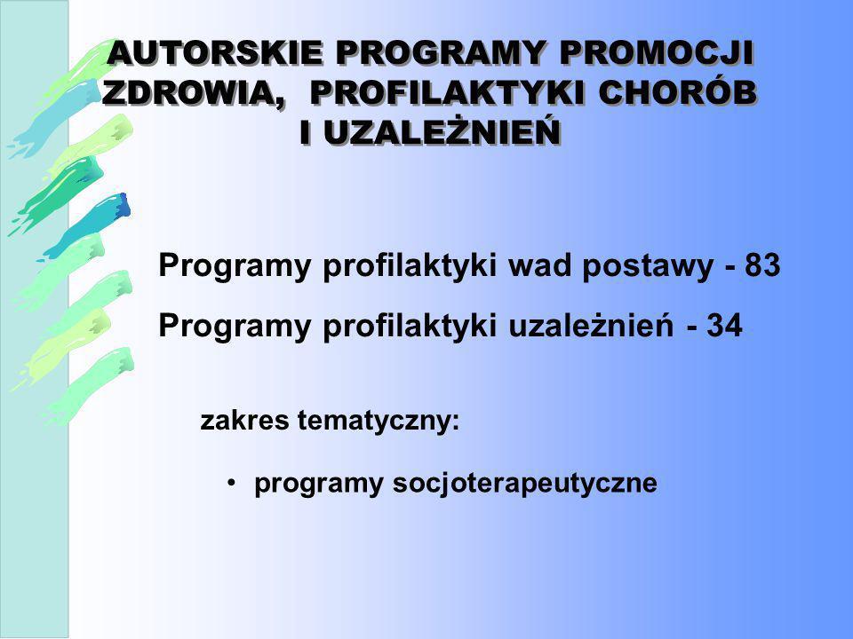 AUTORSKIE PROGRAMY PROMOCJI ZDROWIA, PROFILAKTYKI CHORÓB I UZALEŻNIEŃ Programy profilaktyki wad postawy - 83 Programy profilaktyki uzależnień - 34 pro