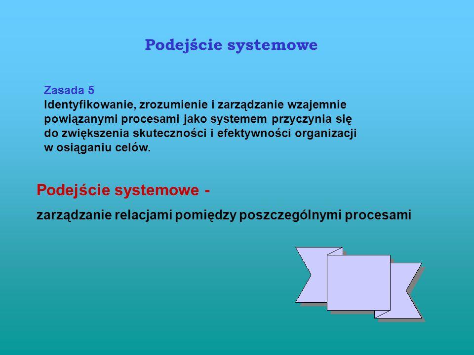 W systemie … ustanowienie procesów i operacji niezbędnych do uzyskania wyniku ustanowienie odpowiedzialności za procesy i kluczowe operacje identyfika