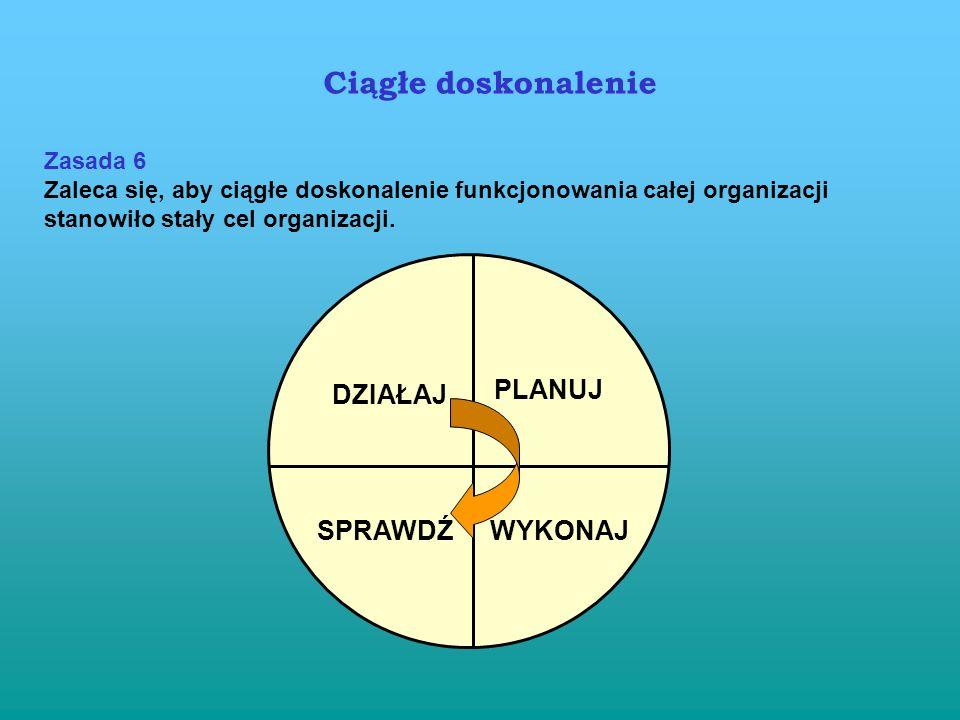 W systemie … struktura procesowa całej organizacji z uwzględnieniem celów biznesowych stworzenie prostej sieci zależności redukcja barier hierarchiczn