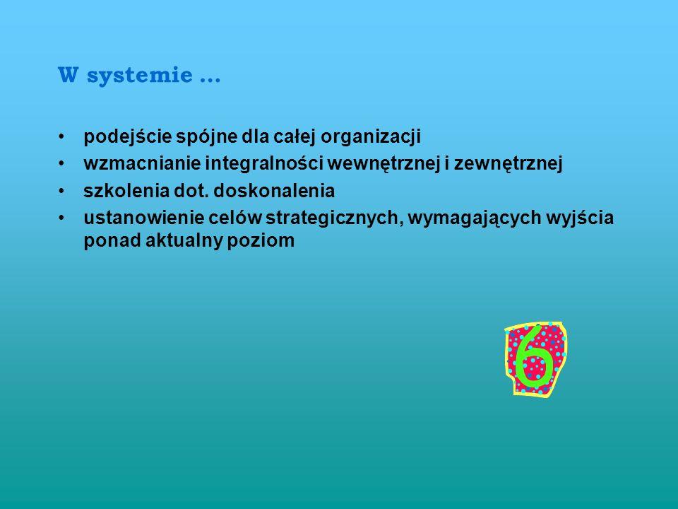 Odpowiedzialność kierownictwa Odpowiedzialność kierownictwa Zarządzanie zasobami Zarządzanie zasobami Pomiary, analizy i doskonalenie Pomiary, analizy