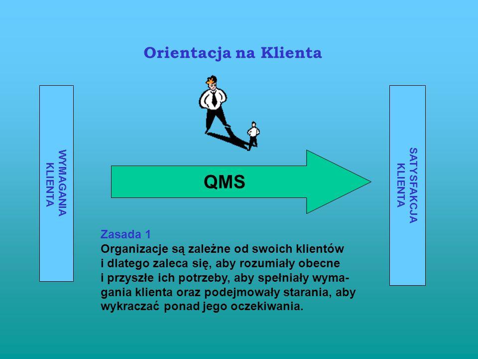 WYMAGANIA KLIENTA SATYSFAKCJA KLIENTA Orientacja na Klienta QMS Zasada 1 Organizacje są zależne od swoich klientów i dlatego zaleca się, aby rozumiały obecne i przyszłe ich potrzeby, aby spełniały wyma- gania klienta oraz podejmowały starania, aby wykraczać ponad jego oczekiwania.