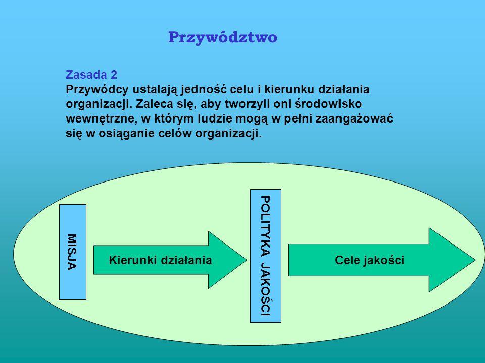 Przywództwo Zasada 2 Przywódcy ustalają jedność celu i kierunku działania organizacji.