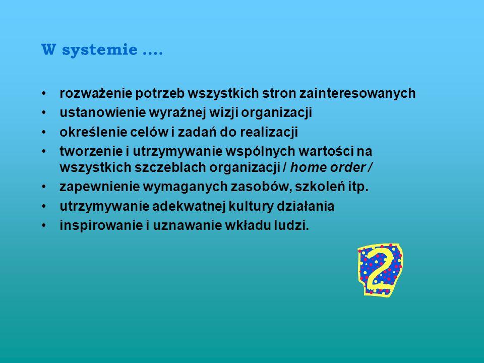 Zasada 6 Zaleca się, aby ciągłe doskonalenie funkcjonowania całej organizacji stanowiło stały cel organizacji.
