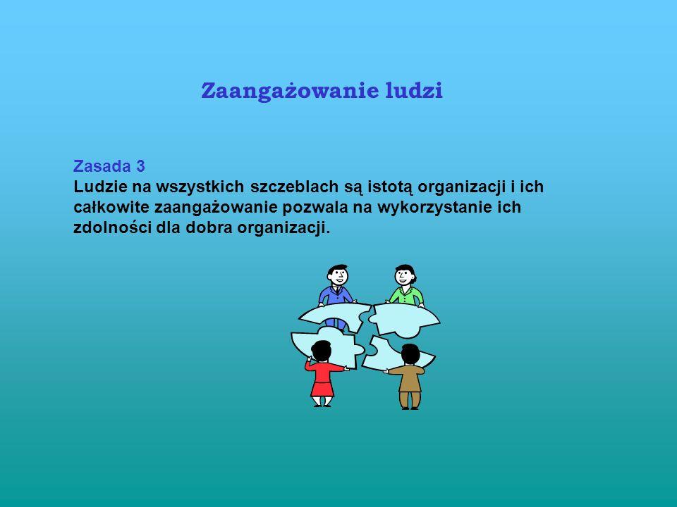 Zaangażowanie ludzi Zasada 3 Ludzie na wszystkich szczeblach są istotą organizacji i ich całkowite zaangażowanie pozwala na wykorzystanie ich zdolności dla dobra organizacji.
