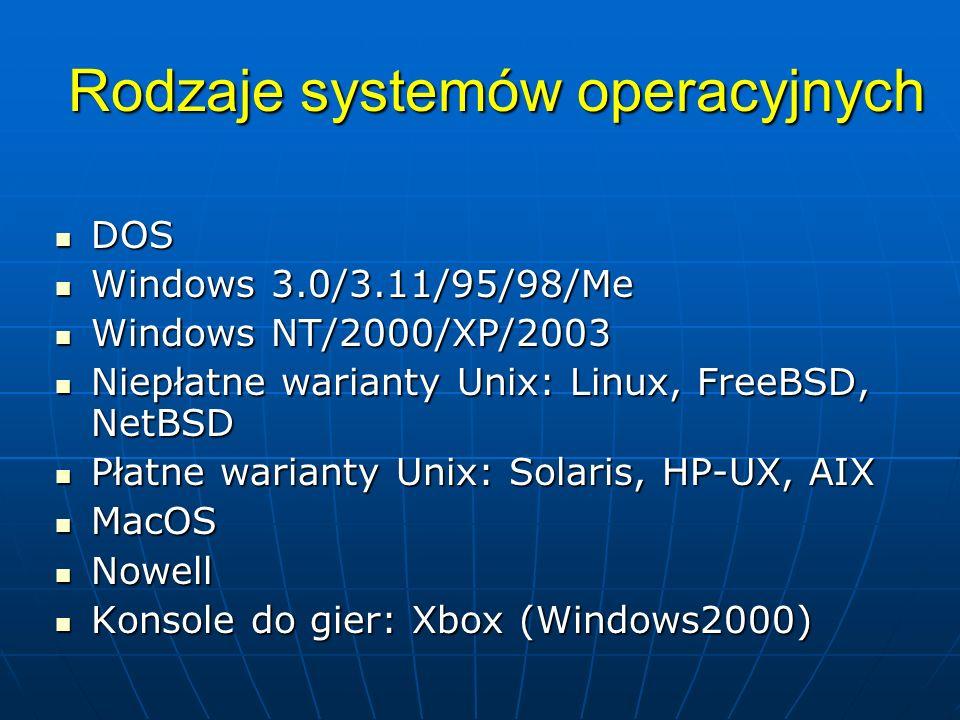 Rodzaje systemów operacyjnych DOS DOS Windows 3.0/3.11/95/98/Me Windows 3.0/3.11/95/98/Me Windows NT/2000/XP/2003 Windows NT/2000/XP/2003 Niepłatne wa