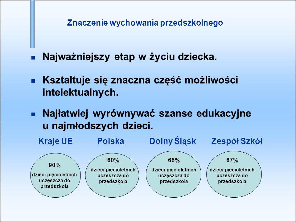 Podstawa programowa I ETAP EDUKACYJNY: KLASY I-III EDUKACJA WCZESNOSZKOLNA ZALECANE WARUNKI I SPOSÓB REALIZACJI - KLASY I – III Edukacja przyrodnicza powinna być realizowana także w naturalnym środowisku poza szkołą.