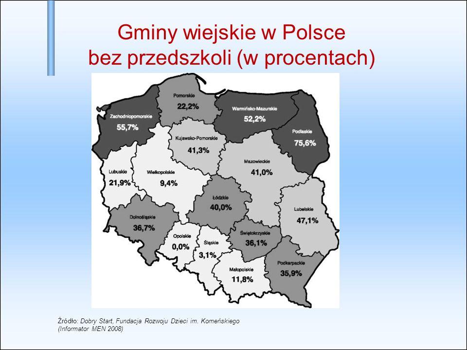 Gminy wiejskie w Polsce bez przedszkoli (w procentach) Źródło: Dobry Start, Fundacja Rozwoju Dzieci im. Komeńskiego (Informator MEN 2008)