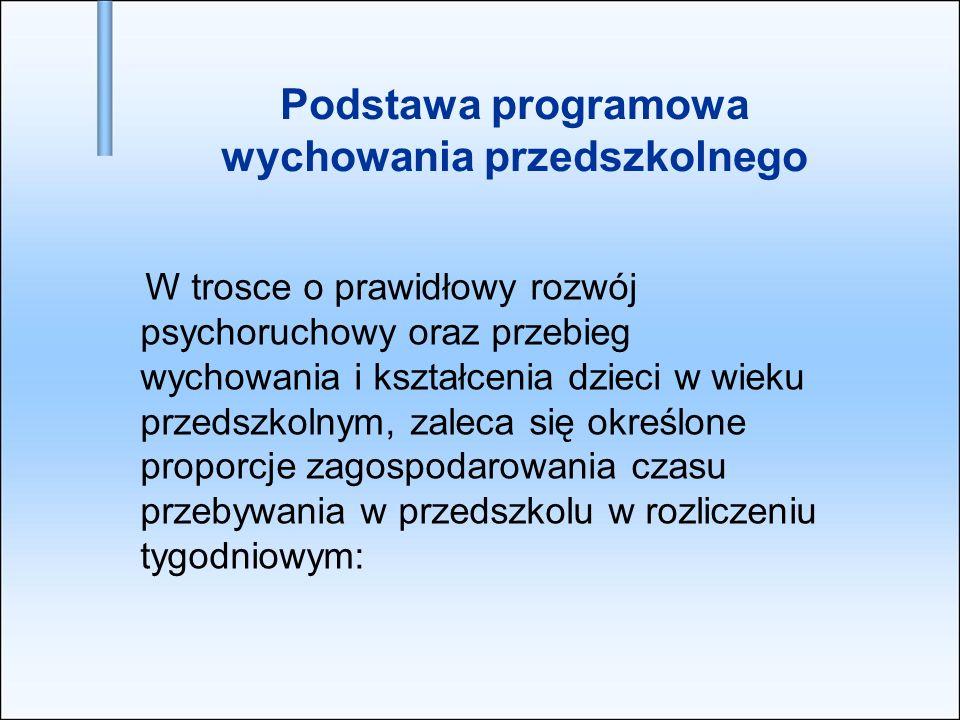 Podstawa programowa wychowania przedszkolnego W trosce o prawidłowy rozwój psychoruchowy oraz przebieg wychowania i kształcenia dzieci w wieku przedsz