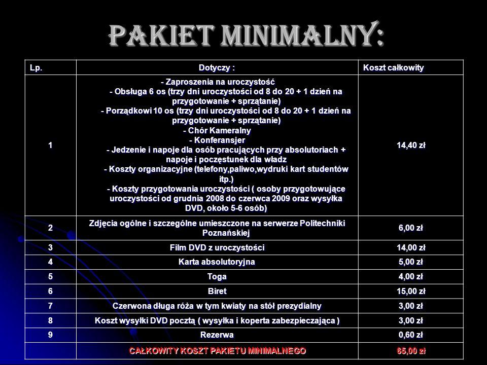 PAKIET MINIMALNY: Lp. Dotyczy : Koszt całkowity 1 - Zaproszenia na uroczystość - Obsługa 6 os (trzy dni uroczystości od 8 do 20 + 1 dzień na przygotow