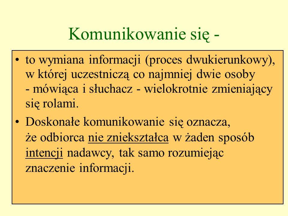Komunikowanie - to inaczej: powiadamianie, monolog, informacja skierowana do kogoś, o kim sądzi się, że zrozumie przekaz.