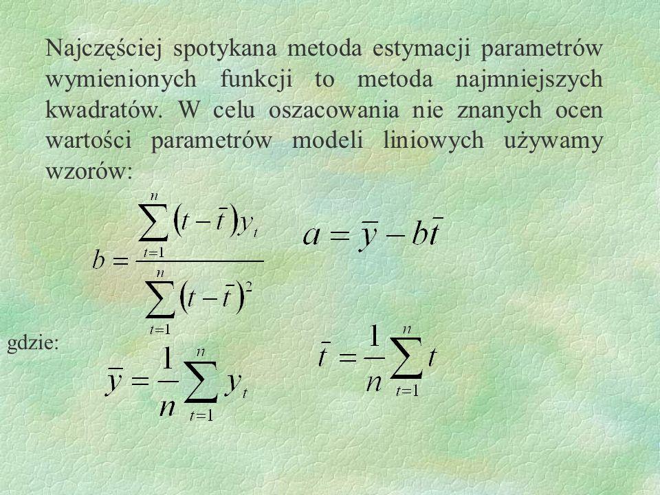 Najczęściej spotykana metoda estymacji parametrów wymienionych funkcji to metoda najmniejszych kwadratów. W celu oszacowania nie znanych ocen wartości