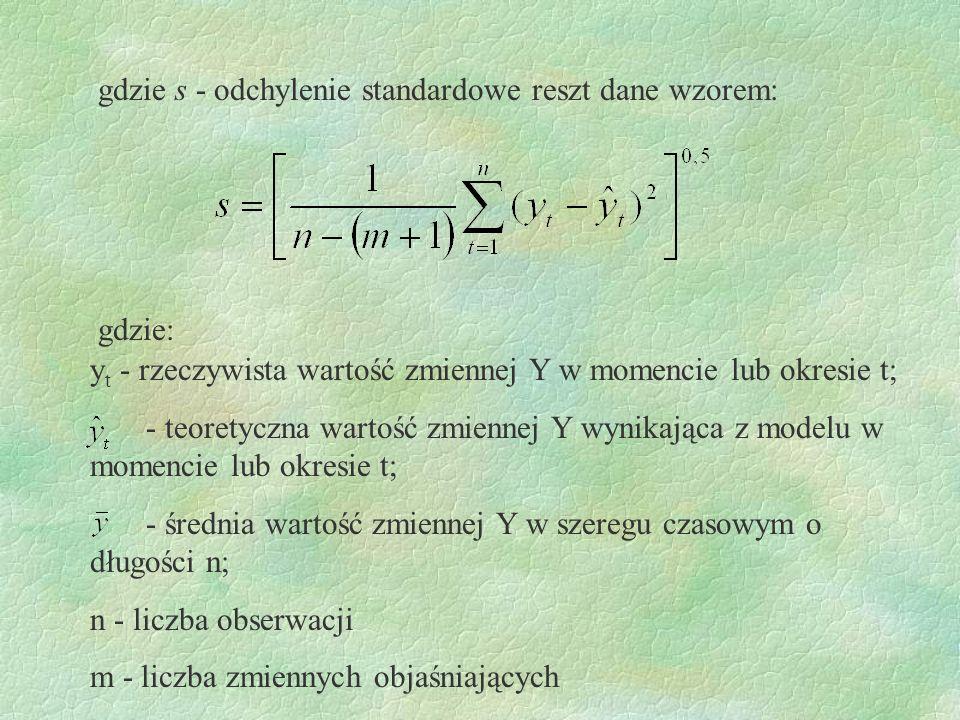 gdzie s - odchylenie standardowe reszt dane wzorem: gdzie: y t - rzeczywista wartość zmiennej Y w momencie lub okresie t; - teoretyczna wartość zmienn