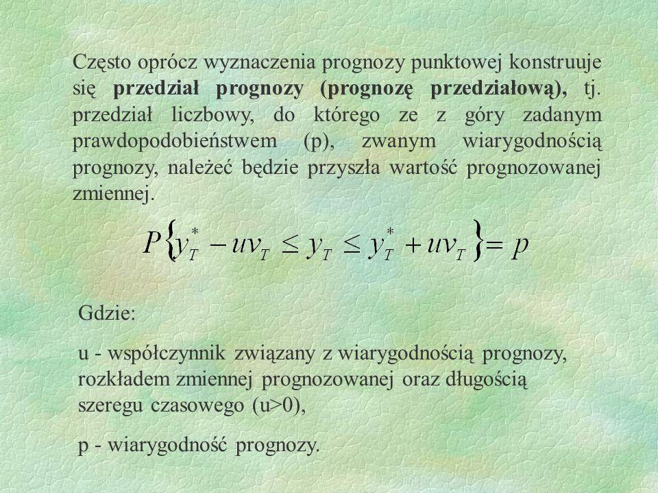 Często oprócz wyznaczenia prognozy punktowej konstruuje się przedział prognozy (prognozę przedziałową), tj. przedział liczbowy, do którego ze z góry z