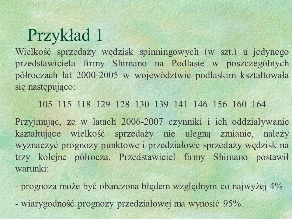 Przykład 1 Wielkość sprzedaży wędzisk spinningowych (w szt.) u jedynego przedstawiciela firmy Shimano na Podlasie w poszczególnych półroczach lat 2000