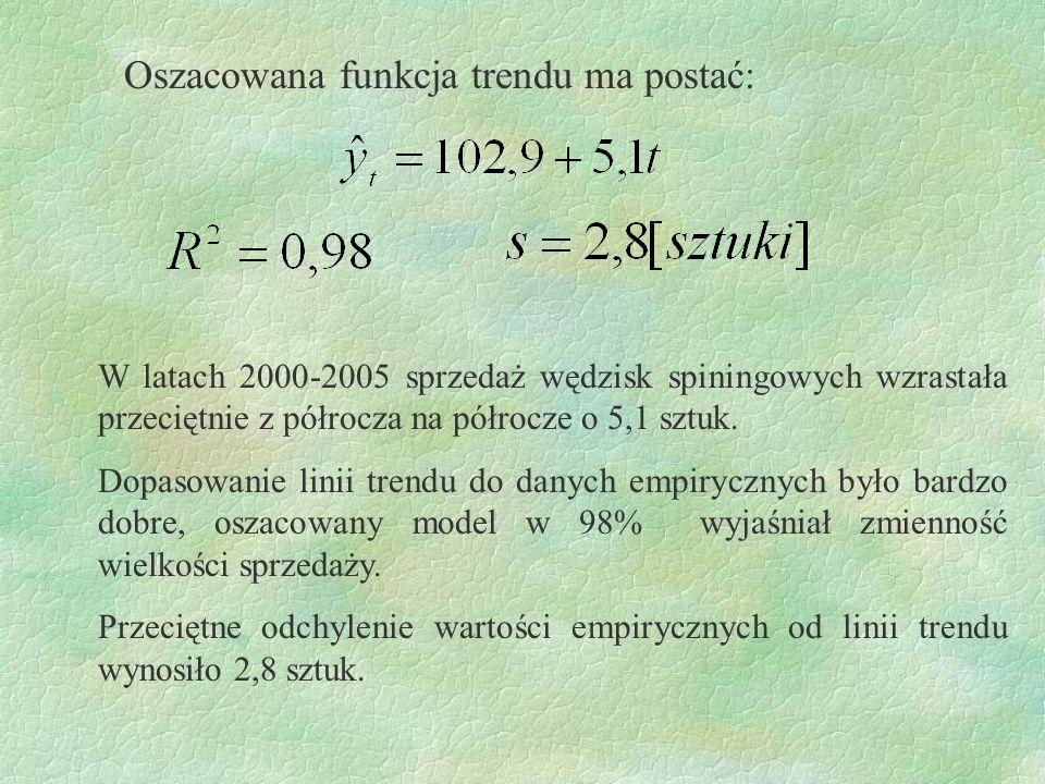 Oszacowana funkcja trendu ma postać: W latach 2000-2005 sprzedaż wędzisk spiningowych wzrastała przeciętnie z półrocza na półrocze o 5,1 sztuk. Dopaso