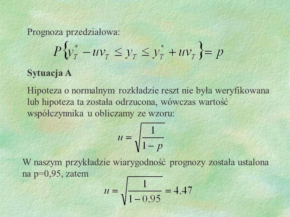 Prognoza przedziałowa: Sytuacja A Hipoteza o normalnym rozkładzie reszt nie była weryfikowana lub hipoteza ta została odrzucona, wówczas wartość współ