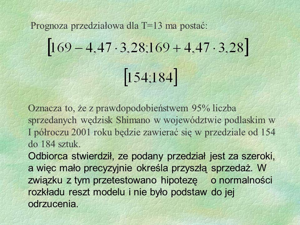 Prognoza przedziałowa dla T=13 ma postać: Oznacza to, że z prawdopodobieństwem 95% liczba sprzedanych wędzisk Shimano w województwie podlaskim w I pół