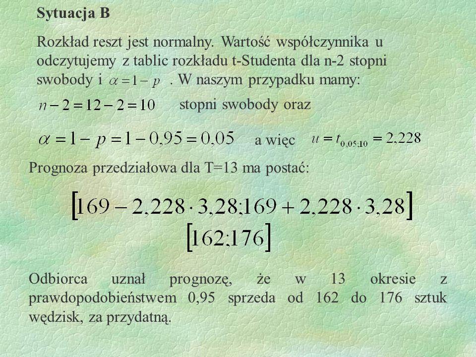 Sytuacja B Rozkład reszt jest normalny. Wartość współczynnika u odczytujemy z tablic rozkładu t-Studenta dla n-2 stopni swobody i. W naszym przypadku