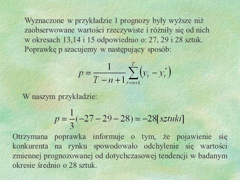Wyznaczone w przykładzie 1 prognozy były wyższe niż zaobserwowane wartości rzeczywiste i różniły się od nich w okresach 13,14 i 15 odpowiednio o: 27,