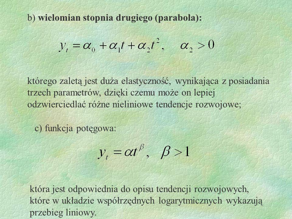 b) wielomian stopnia drugiego (parabola): którego zaletą jest duża elastyczność, wynikająca z posiadania trzech parametrów, dzięki czemu może on lepie