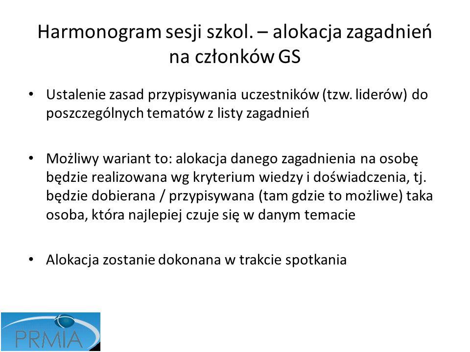Harmonogram sesji szkol. – alokacja zagadnień na członków GS Ustalenie zasad przypisywania uczestników (tzw. liderów) do poszczególnych tematów z list
