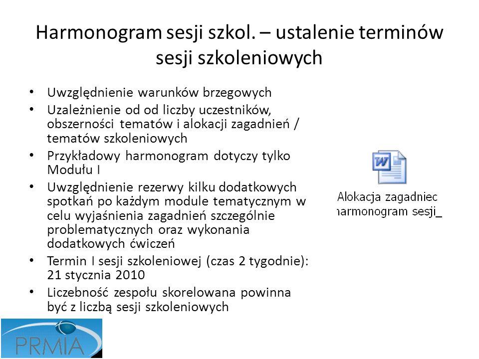 Harmonogram sesji szkol. – ustalenie terminów sesji szkoleniowych Uwzględnienie warunków brzegowych Uzależnienie od od liczby uczestników, obszerności