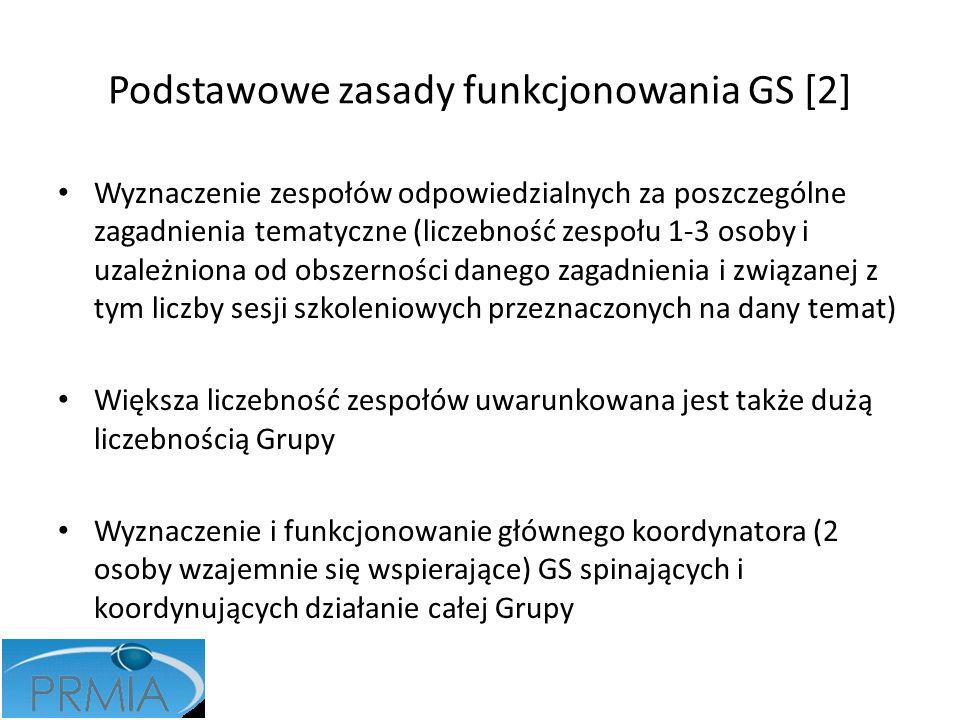 Podstawowe zasady funkcjonowania GS [2] Wyznaczenie zespołów odpowiedzialnych za poszczególne zagadnienia tematyczne (liczebność zespołu 1-3 osoby i u