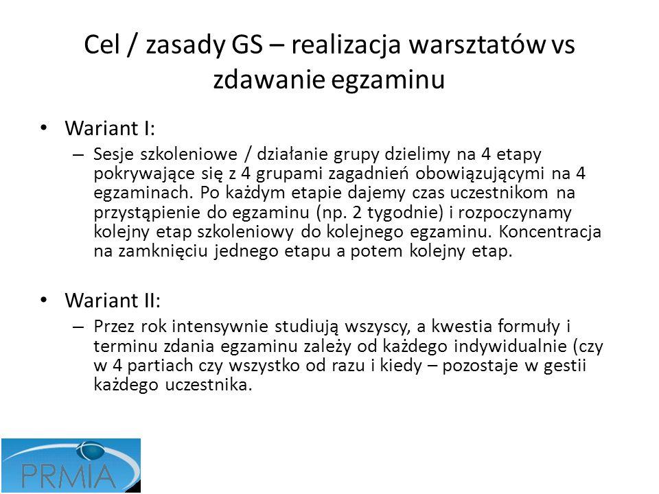 Cel / zasady GS – realizacja warsztatów vs zdawanie egzaminu Wariant I: – Sesje szkoleniowe / działanie grupy dzielimy na 4 etapy pokrywające się z 4