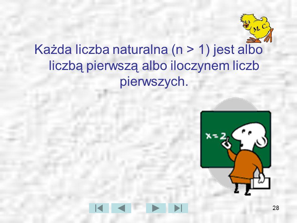 29 Każdą liczbę zatem można jednoznacznie zapisać za pomocą iloczynu liczb pierwszych, a kolejność zapisu tych liczb nie ma znaczenia.