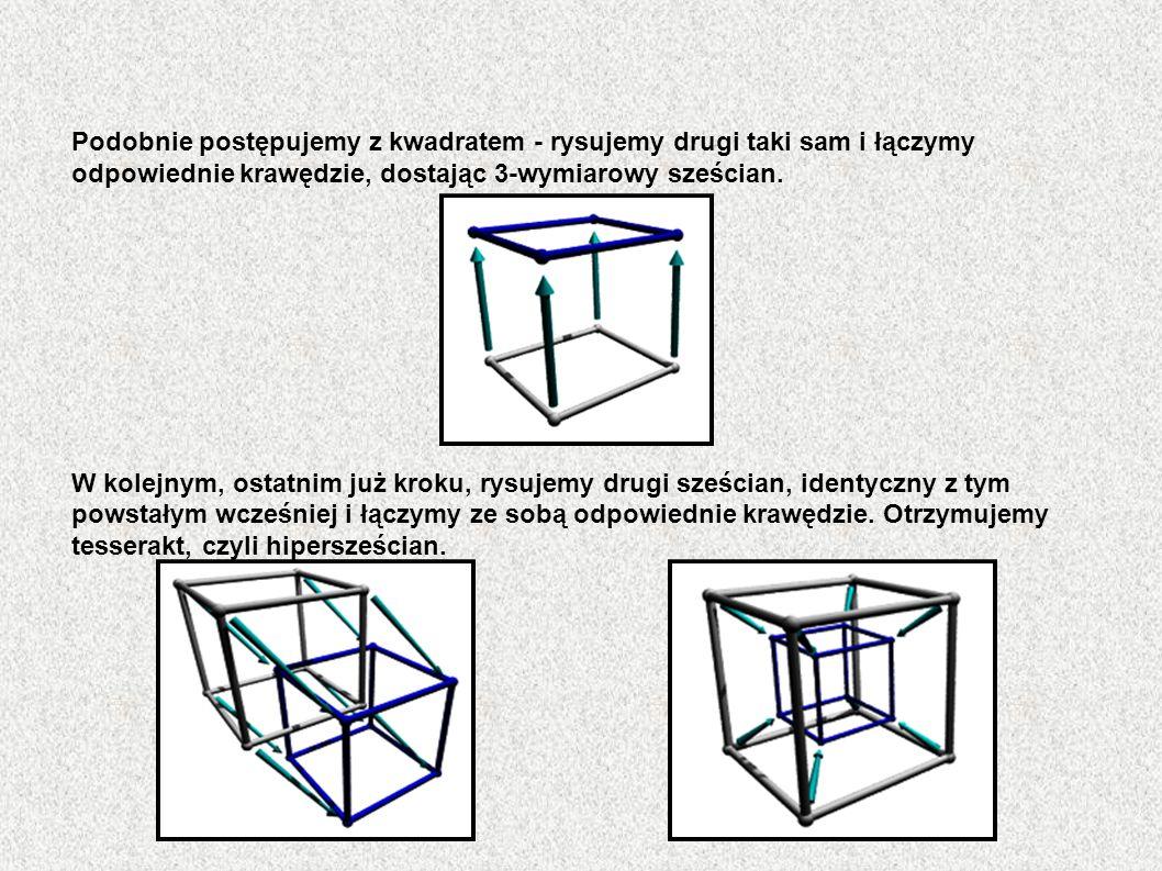 Podobnie postępujemy z kwadratem - rysujemy drugi taki sam i łączymy odpowiednie krawędzie, dostając 3-wymiarowy sześcian. W kolejnym, ostatnim już kr