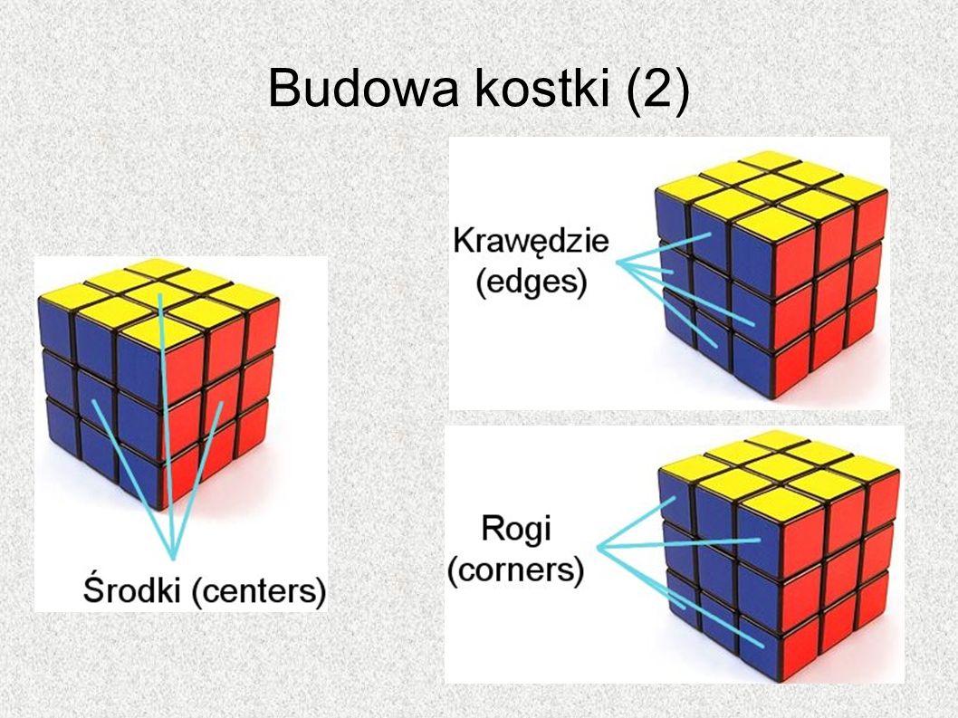 Cube Solver odpowiedni dla krótkich algorytmów (F2L) możliwość zaznaczenia klocków jako nieważne