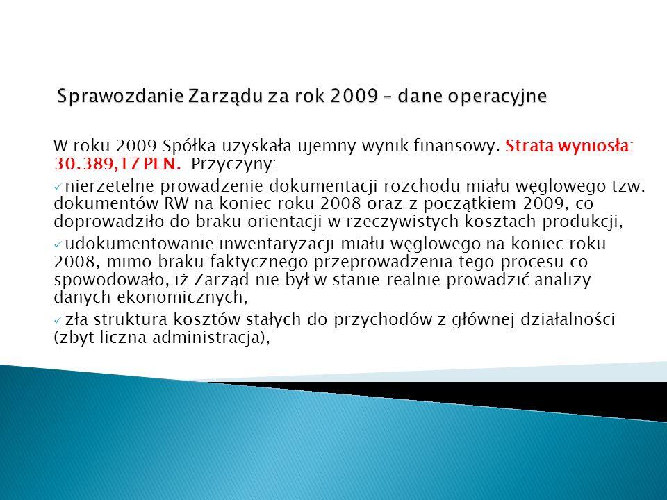 W roku 2009 Spółka uzyskała ujemny wynik finansowy. Strata wyniosła: 30.389,17 PLN. Przyczyny: nierzetelne prowadzenie dokumentacji rozchodu miału węg