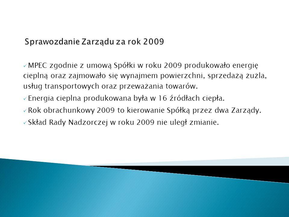 Rok 2010 to inwestycje w infrastrukturę produkcyjną.