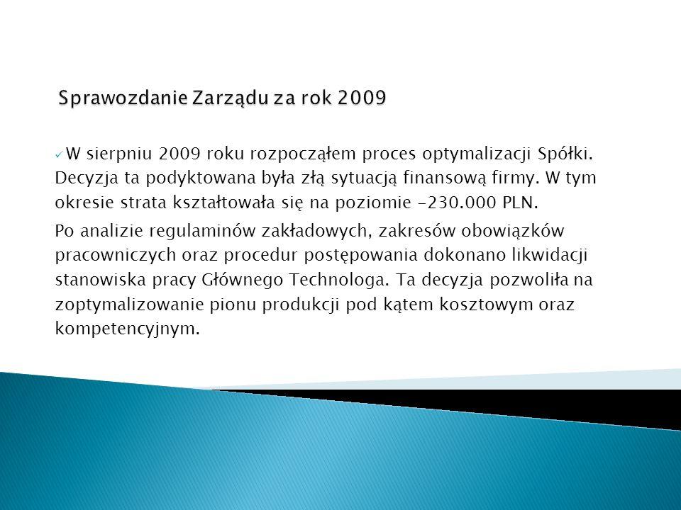 Moc zainstalowana w źródłach ciepła wyniosła na koniec 2009 roku 20,77 MW, natomiast zamówiona przez Odbiorców 14,20 MW.