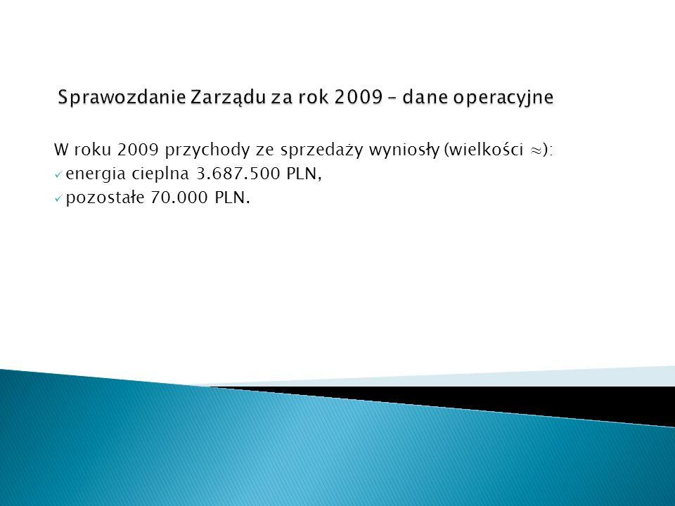 W roku 2009 przychody ze sprzedaży wyniosły (wielkości ): energia cieplna 3.687.500 PLN, pozostałe 70.000 PLN.