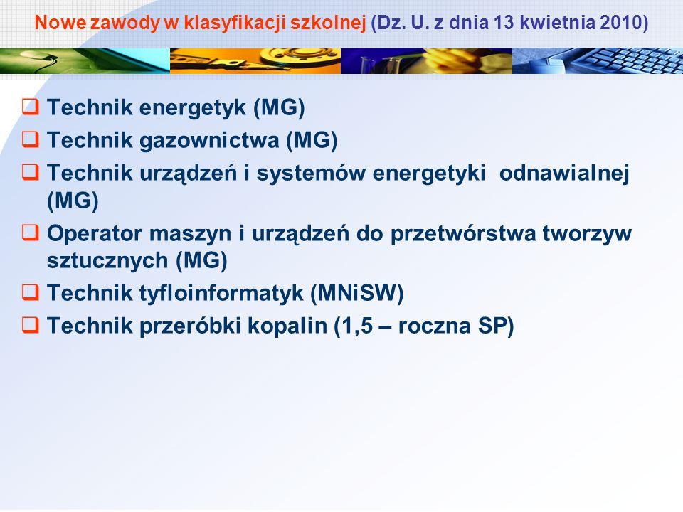 Nowe zawody w klasyfikacji szkolnej (Dz. U. z dnia 13 kwietnia 2010) Technik energetyk (MG) Technik gazownictwa (MG) Technik urządzeń i systemów energ