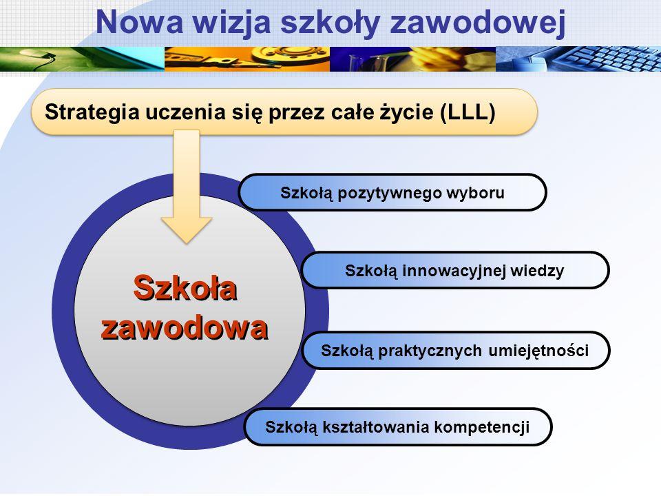 Zdefiniowanie modułów i jednostek modułowych w programie nauczania dla zawodu Zdefiniowanie modułów i jednostek modułowych w programie nauczania dla zawodu Analiza pracy jako podstawa wyodrębniania modułów umiejętności zawodowych
