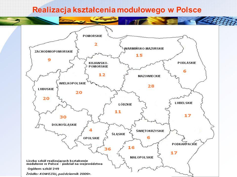 Realizacja kształcenia modułowego w Polsce