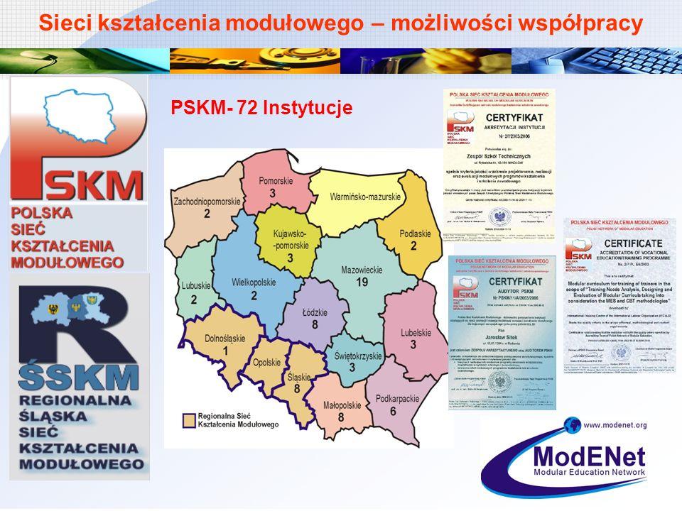 Sieci kształcenia modułowego – możliwości współpracy PSKM- 72 Instytucje