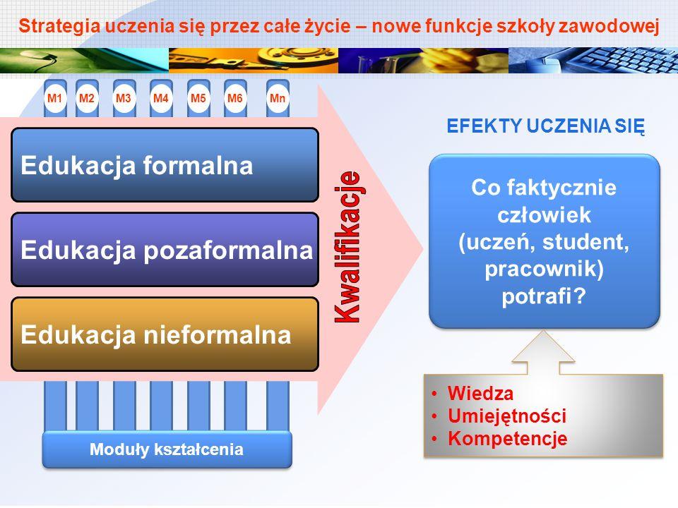 Nowe zawody w klasyfikacji szkolnej (Dz.U.