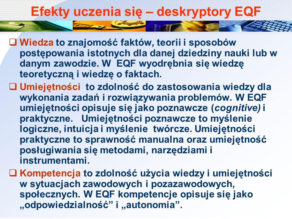 Efekty uczenia się – deskryptory EQF Wiedza to znajomość faktów, teorii i sposobów postępowania istotnych dla danej dziedziny nauki lub w danym zawodz