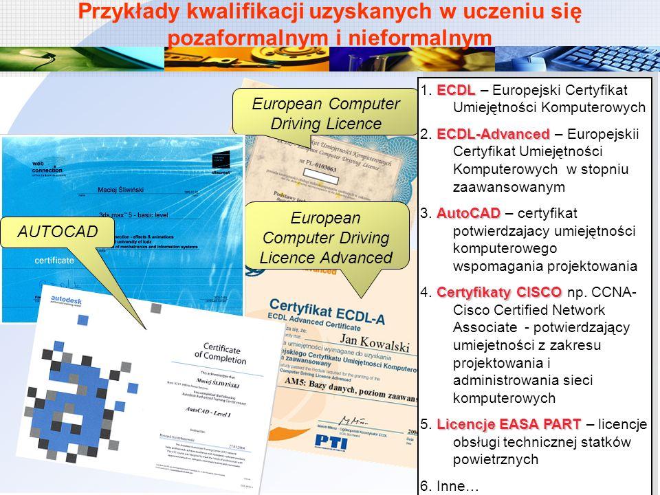 European Computer Driving Licence European Computer Driving Licence Advanced AUTOCAD ECDL 1. ECDL – Europejski Certyfikat Umiejętności Komputerowych E